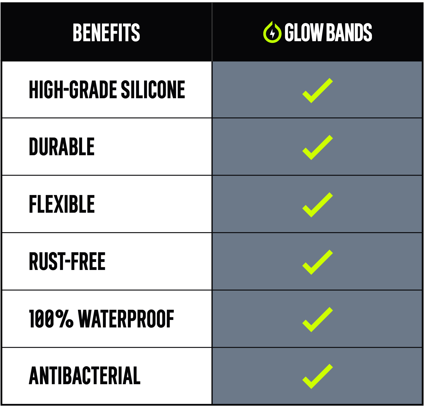 Glow Bands Benefits of Glow in the Dark Silicone Apple Watch Band